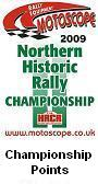 NHRC 2009 Final Championship Points in ODS format
